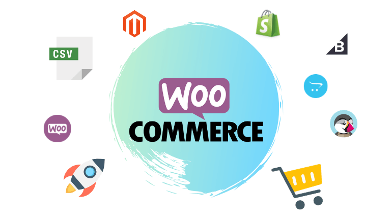 WooCommerce at Themenology.net